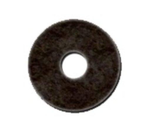 Scatterplot Sorbo Pad Bore-Up 70° (Semi-Soft)