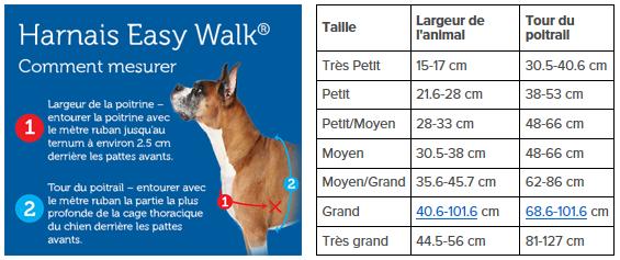 comment mesurer easy walk