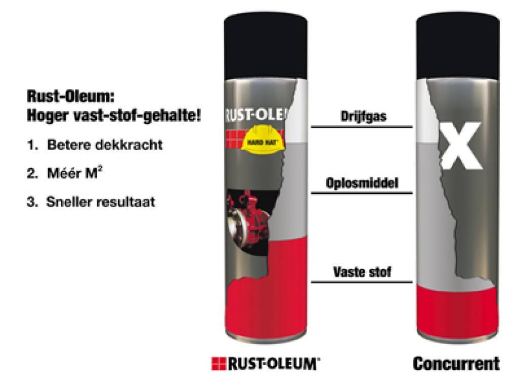 Rust Oleum Hard Hat Primer.Rust Oleum Hard Hat Spuitbussen Online Kopen Verfwebwinkel Nl