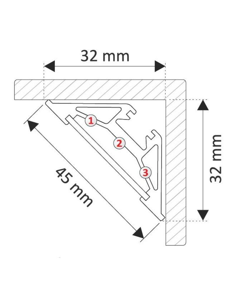 Aluprofil TRI-LINE