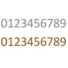 Huisnummers corten - RVS