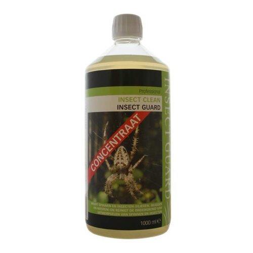 Anti insecten middelen