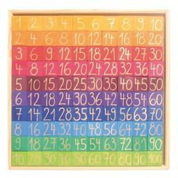 Grimms Rekenblokjes met cijfers tot en met 100