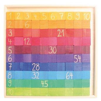 Grimms Rekenblokjes - rekenen met kleuren