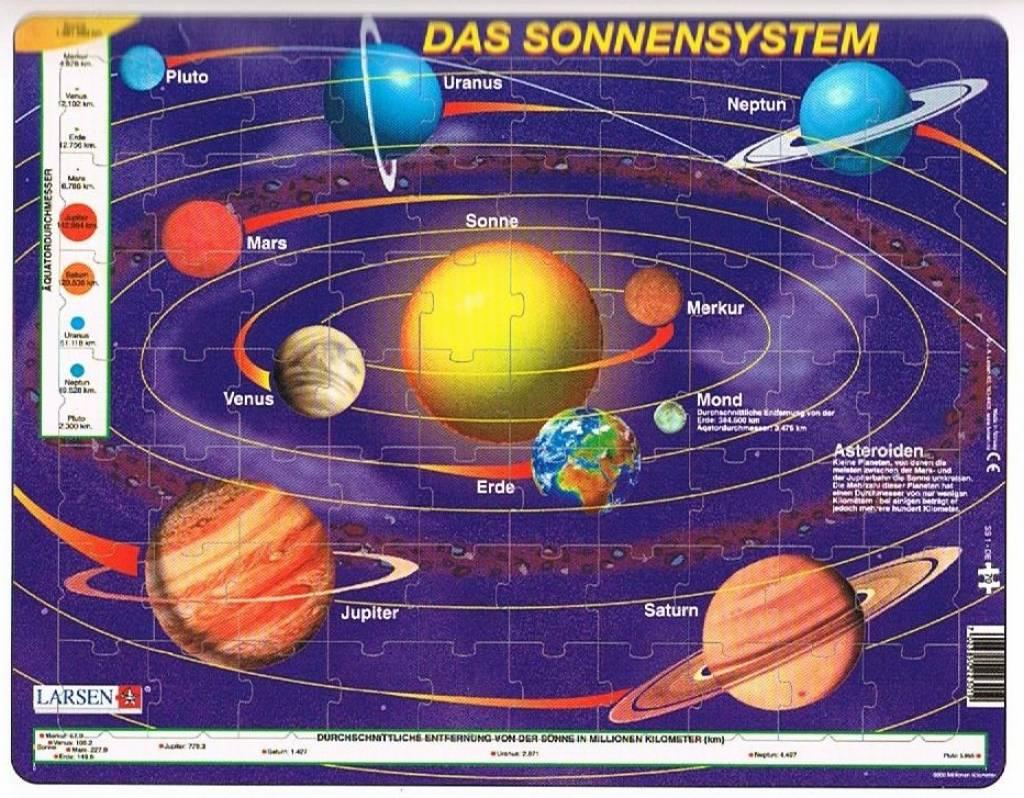 puzzle-das-sonnensystem-mit-planeten.jpg