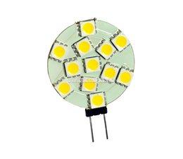 Led vervangingslamp budget