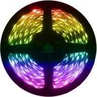 RGB LEDStrips