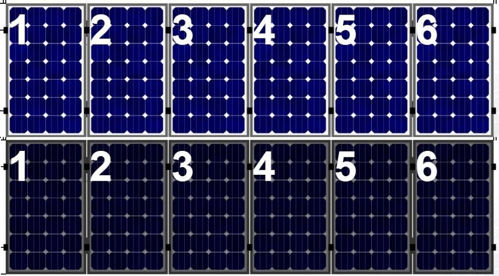 Clickfit Evo Clickfit Evo set 1 rij van 6 zonnepanelen portrait