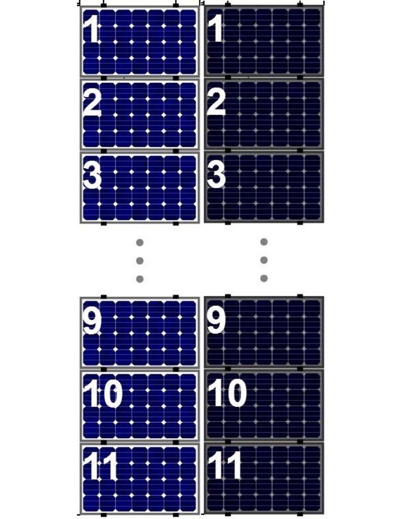 Clickfit Clickfit Evo set 1 kolom van 11 zonnepanelen landscape