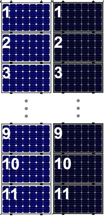 Clickfit Evo Clickfit Evo set 1 kolom van 11 zonnepanelen landscape