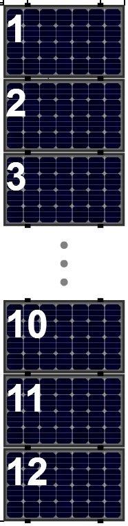 Clickfit Evo Clickfit Evo set 1 kolom van 12 zonnepanelen landscape