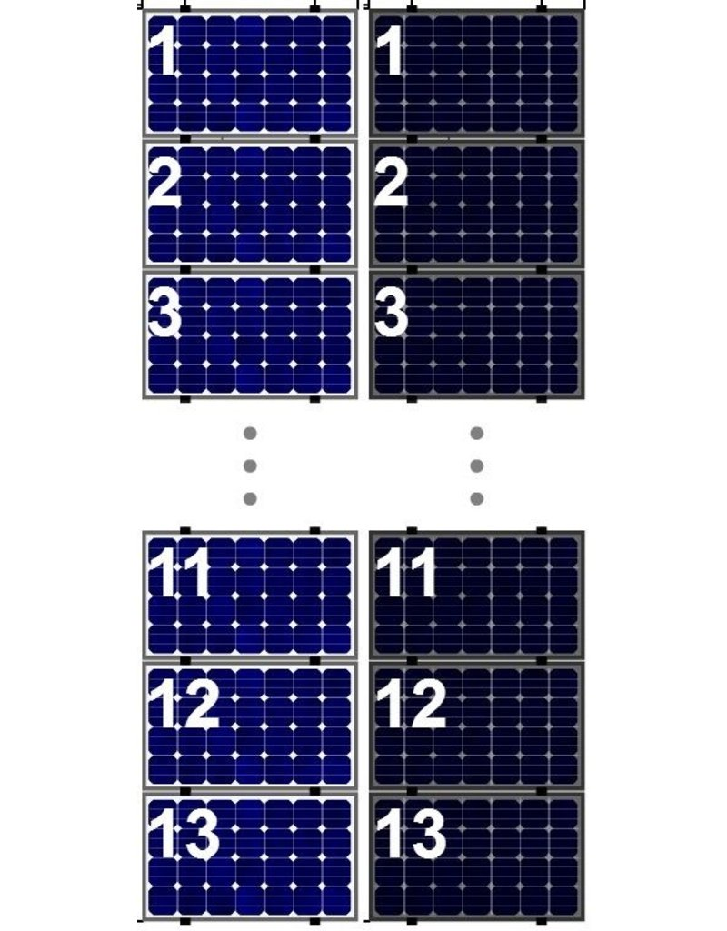 Clickfit Clickfit Evo set 1 kolom van 13 zonnepanelen landscape