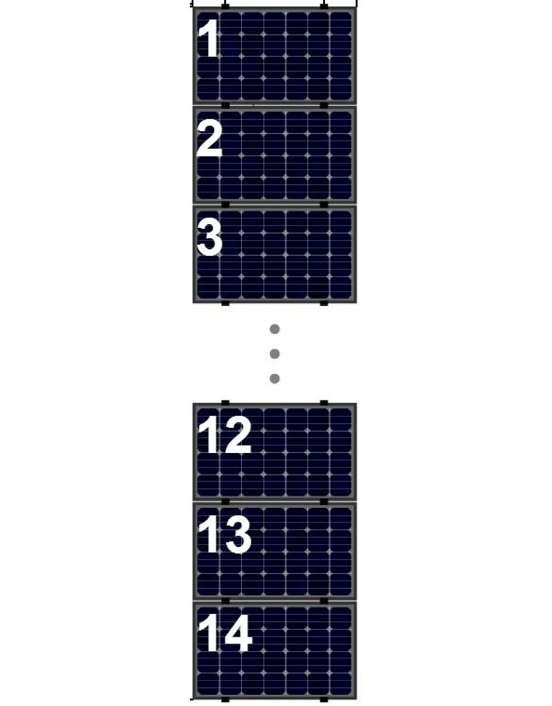 Clickfit Clickfit Evo set 1 kolom van 14 zonnepanelen landscape