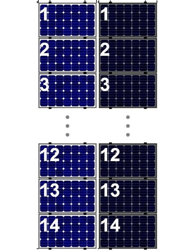 Clickfit Evo Clickfit Evo set 1 kolom van 14 zonnepanelen landscape