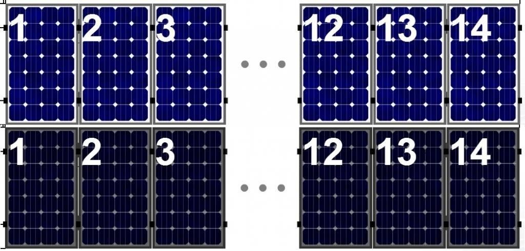 Clickfit Clickfit set 1 rij van 14 zonnepanelen portrait staaldak
