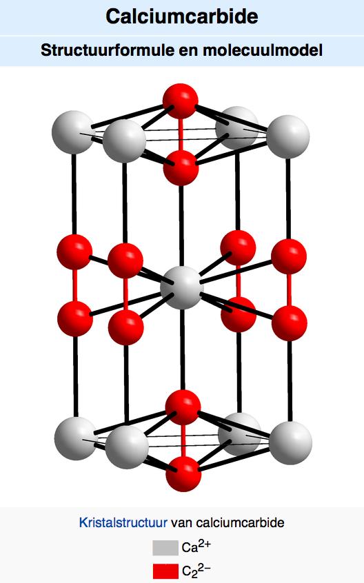 Calciumcarbide - Molecuulmodel