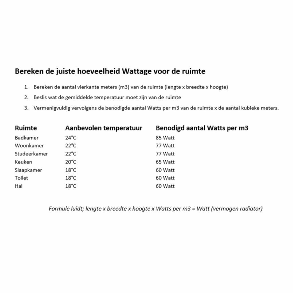 Best Berekenen Watt Radiator Badkamer Gallery - Interior Design ...