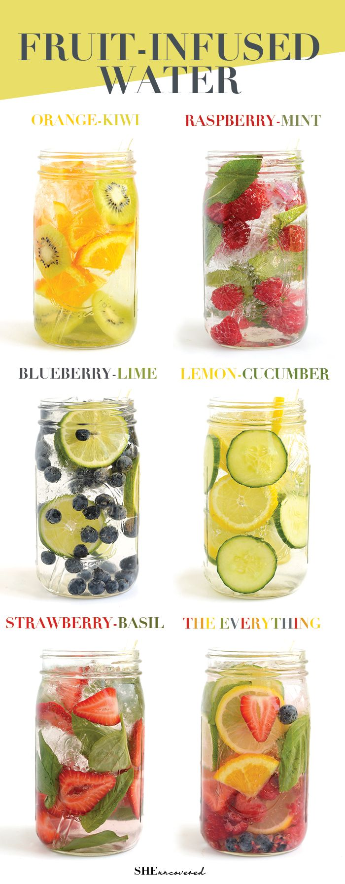 recepten water met fruit