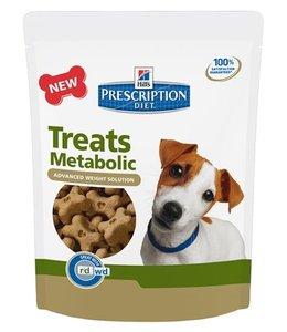 Hill's metabolic treats