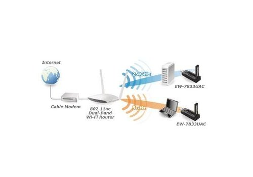Draadloze USB-Adapter AC1200 Wi-Fi Zwart