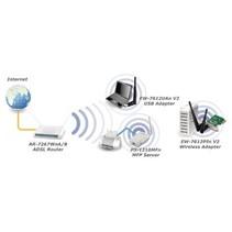Draadloze Interface kaart N300 2.4 GHz