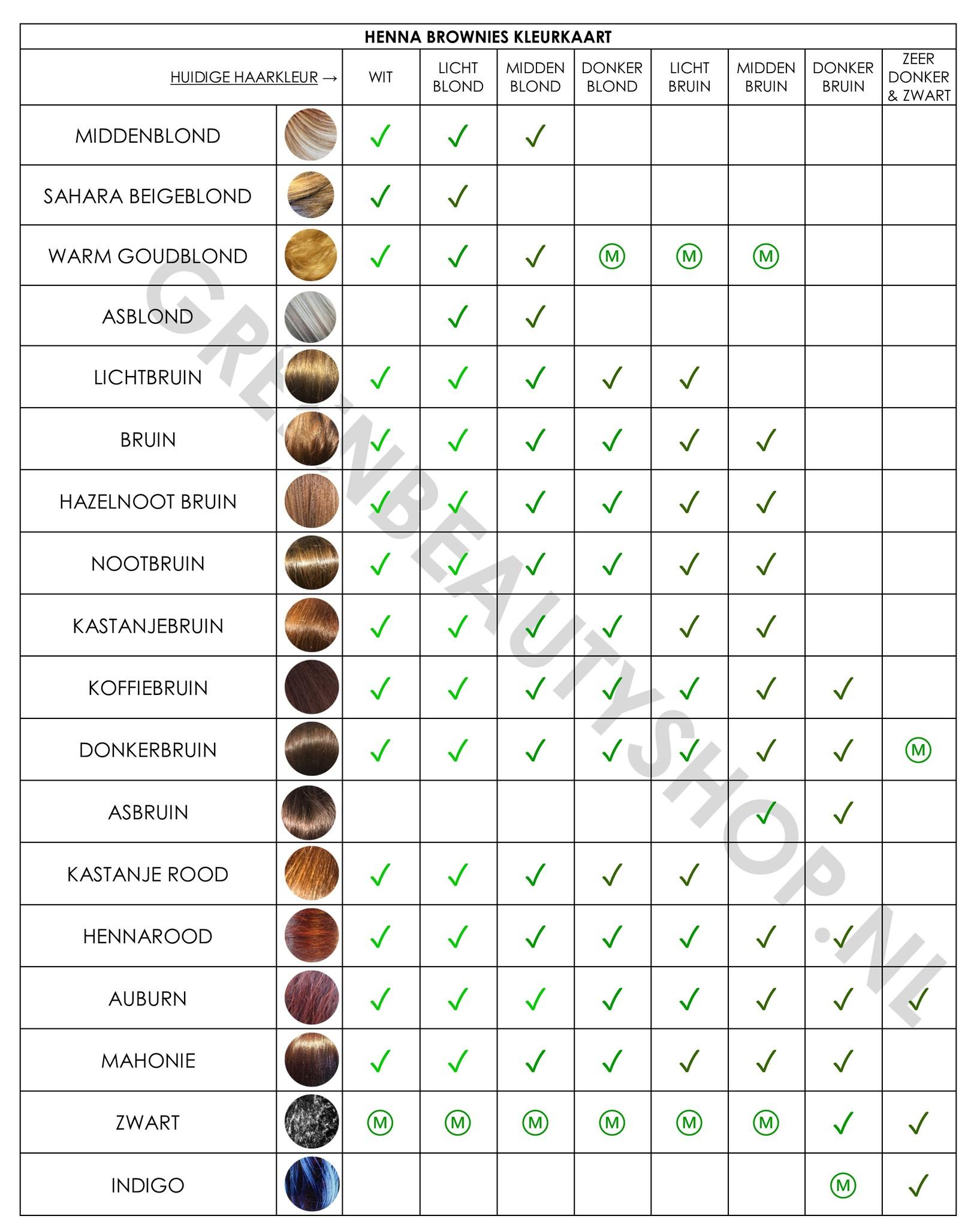 henna brownies haarverf kleurkaart