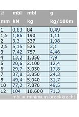 Rvs Staaldraad 1x19 AISI-316 1000 meter (stug)