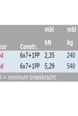 Verzinkte Staalkabel Rood PVC omsp. 6x7+1pp per meter