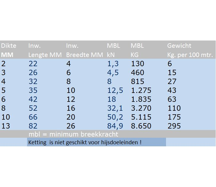Rvs ketting Langschalmig, DIN 763, AISI-316 2 t/m 13 mm per meter