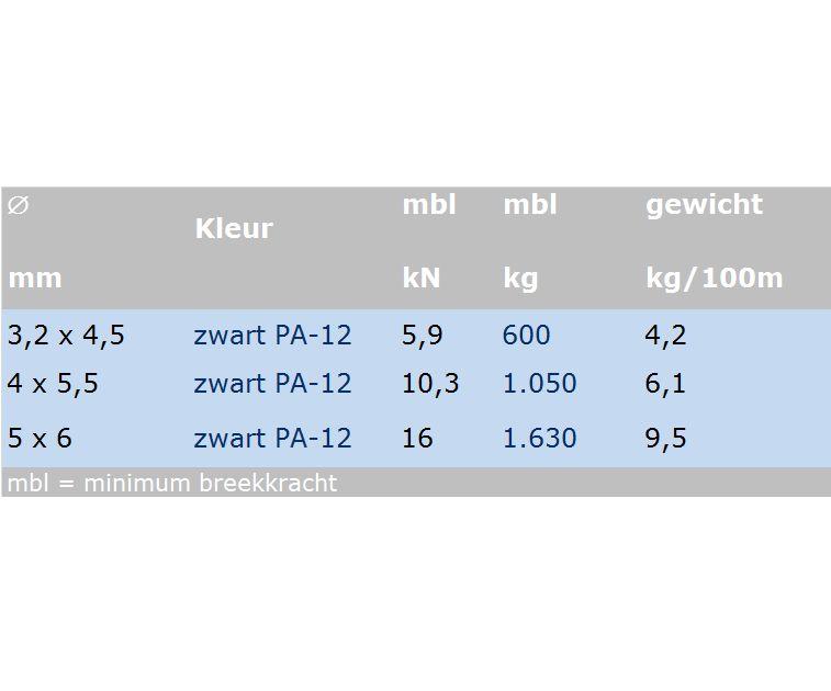 Fitnesskabel verzinkt Zwart omspoten 1000 mtr. haspel