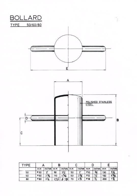 Rvs Las-Bolder AISI-304