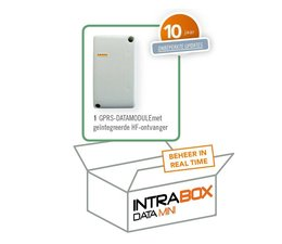 Intratone Intrabox HF Mini Kit 868 Mhz Empfänger