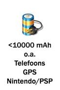 PowerBanks to 10.000 mAh - Geschikt voor korte trips