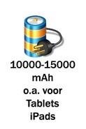 10000 mAh - 15000 mAh Power Banks