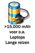 Powerbanks met een vermogen vanaf 15.000 mAh
