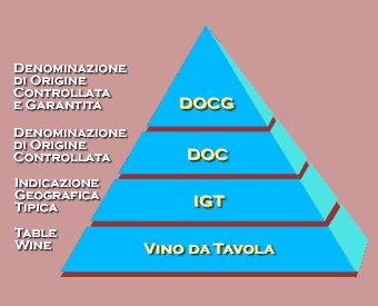 Hoe worden wijnen beoordeeld?