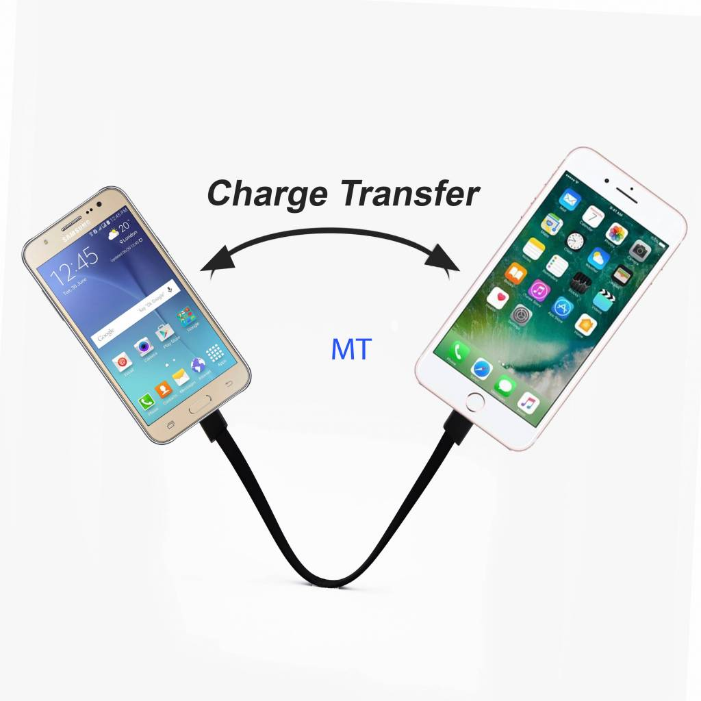 Mik Mik Phone To Phone charger micro