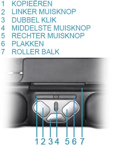 Muisknoppen Contour Rollermouse Pro2