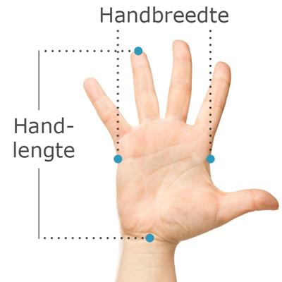 handmaat voor draadloze Handshoemouse