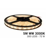 Mi·Light Dimbare LED strip set Warm Wit 5 m. 300 leds 72W RF remote