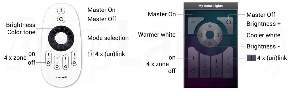 Mi·Light Wifi dimbare ledstrip kit + 5m Warm Wit - App en afstandsbediening