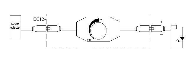 LED draaiknop pot dimmer 12V-24V,  48Watt