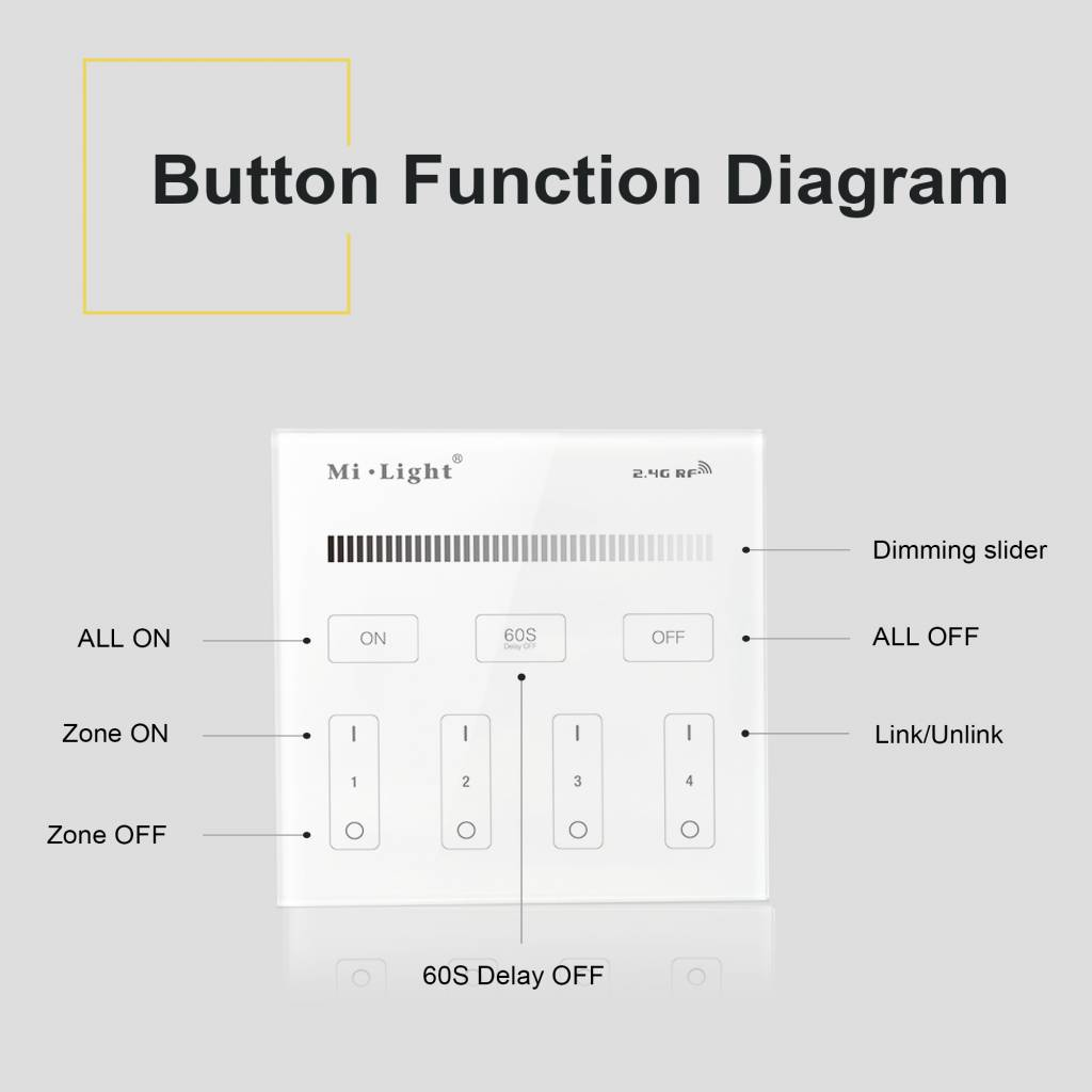 MiLight Inbouw RF Touch Dimmer Paneel 4-kanaals, Witte Verlichting, 220V
