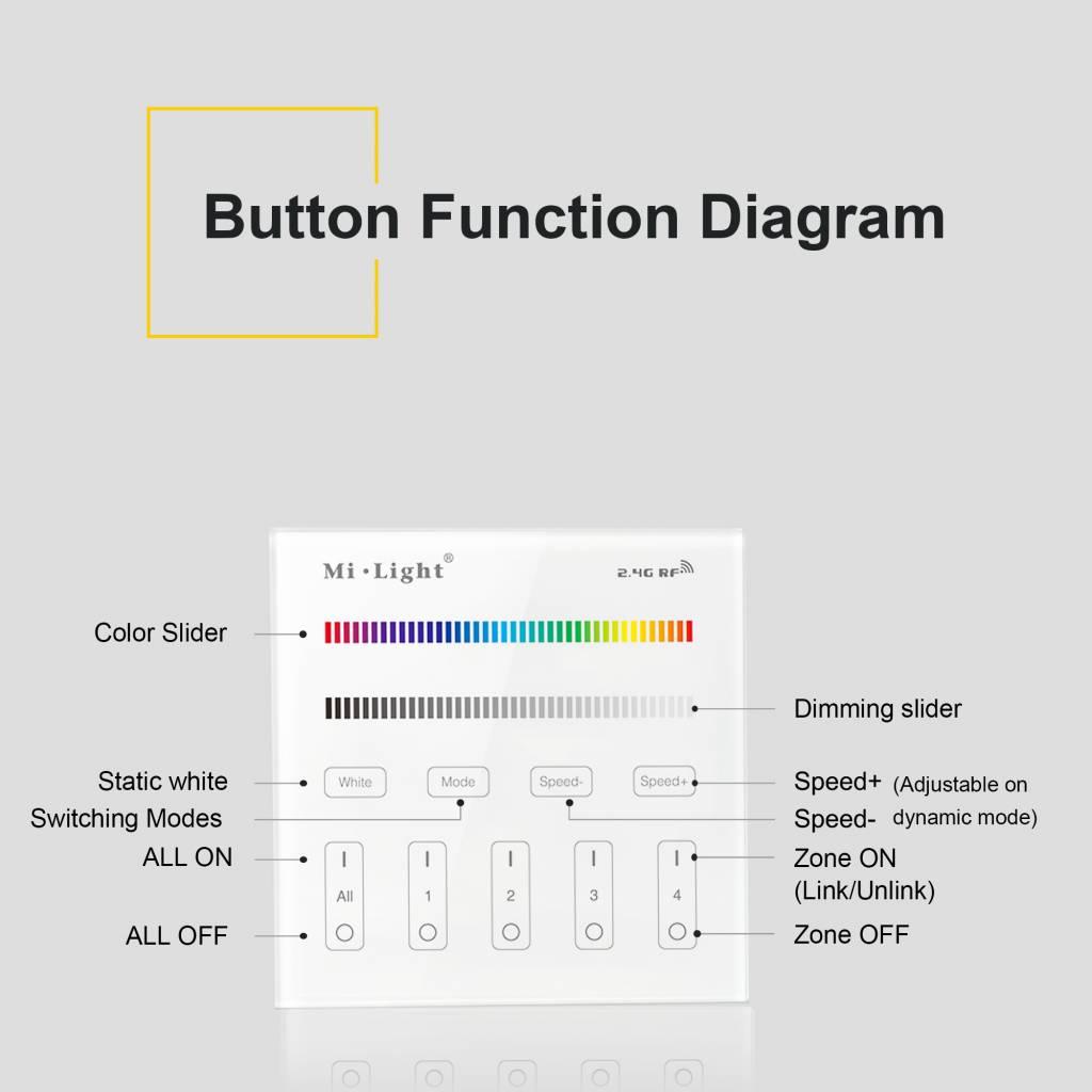 Mi·Light MiLight Inbouw RF Touch Dimmer Paneel 4-kanaals, RGBW Verlichting, 220V