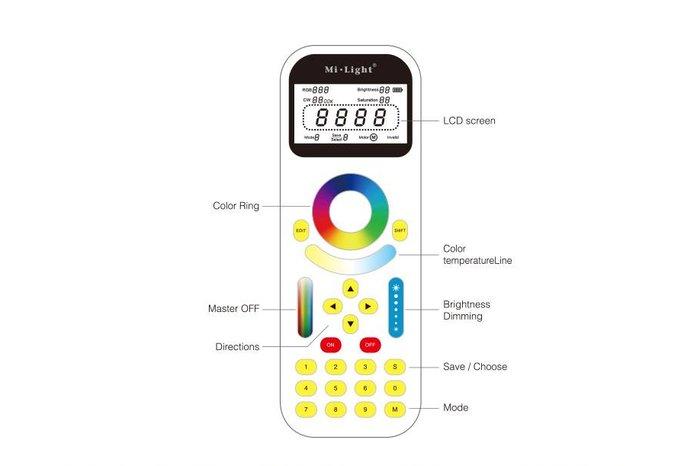 Mi·Light LS1 Mi-Light Multimode 99 zone LED controller (enkele kleur, dual white, rgb, rgbw)