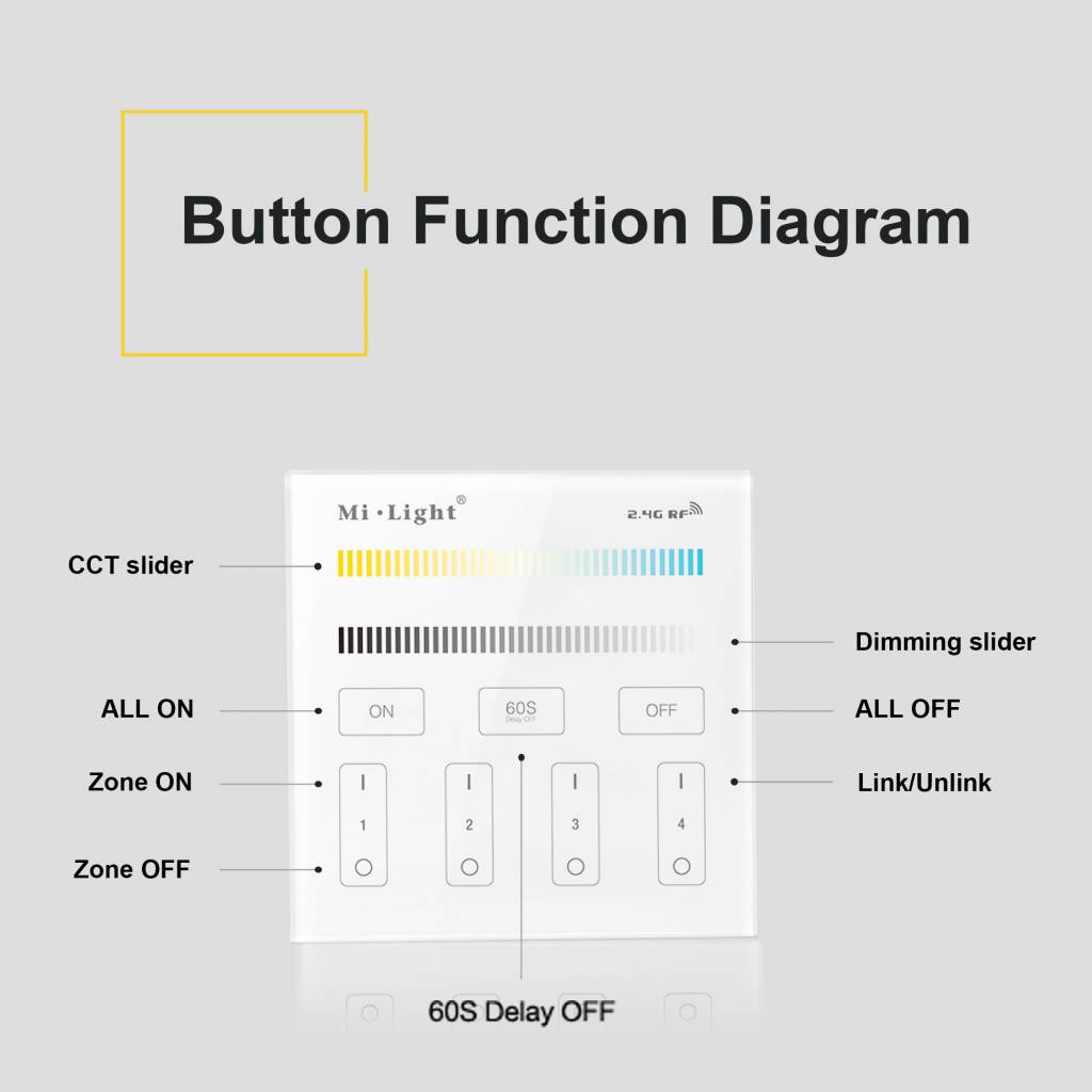 Mi·Light MiLight CCT CT opbouw Dual White RF Touch Dimmer, AAA batterij