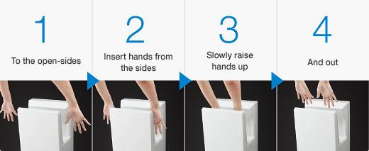 instructie handen drogen