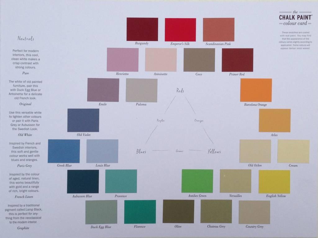 couleur peinture a la craie avec des id es int ressantes pour la conception de la. Black Bedroom Furniture Sets. Home Design Ideas