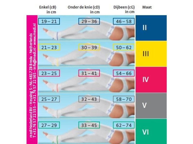 Mediven Struva 23 AG/H Schenkelstrumpf mit Hüftbefestigung