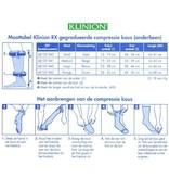 Klinion Klinidur Comfipression Extra Onderkousen, Liner Kit